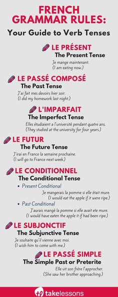 French Grammar Rules: Your Guide to Verb Tenses takelessons.com/...