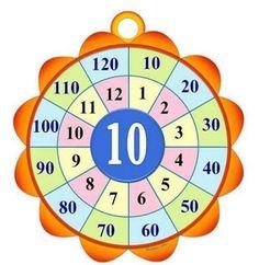 كيف اعلم ابني جدول الضرب بكل سهولة+بطاقات عمل لجدول الضرب Math Crafts, School Labels, Times Tables, Maths Puzzles, Homeschool, High School, Classroom, Learning, 10 Pounds