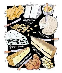 Rob's Ultimate Cheese Plate | Expert advice from Rob Kaufelt, the owner of Murray's Cheese, in New York City.