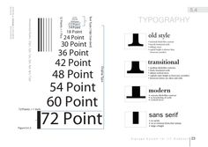 Pointsize This Is Used For Measuring Font Size And Also The Smallest Unit Of