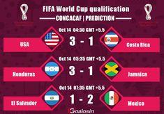 #CONCACAF #FIFA #WorldCupQatar2022 #WorldCupqualification #football #soccer #soccergame #footballtips #footballgame #sport #prediction #livescore #USA #CostaRica #Honduras #Jamaica #ElSalvado #Mexico