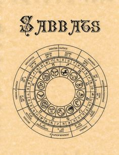 Sabbats Divider Page for Book of Shadows, Wicca Poster, BOS Pages, Witchcraft