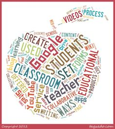 Reflections of a Passionate Educator on eLearning and teaching Drama, English / ESL and the Humanities! Teaching Technology, Teaching Tools, Educational Technology, Teaching Resources, Teaching Ideas, Classroom Websites, Classroom Ideas, Google School, Instructional Design
