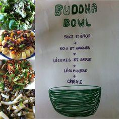 Pour manger bon, bio et sain! Le bol bouddha!