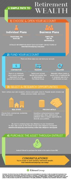 INFOGRAPHIC - A Simple Path to Retirement Wealth