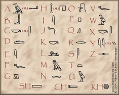 distintos abecedarios :D - Taringa!