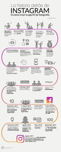 Historia de Instagram #infografia