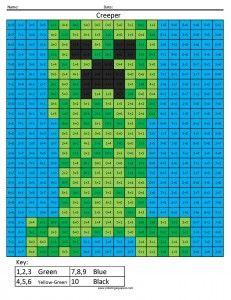 In Flight Entertainment On Pinterest Minecraft Coloring