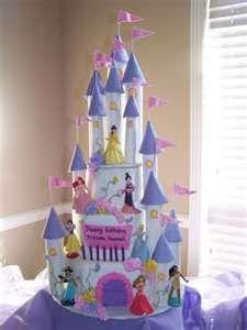 ... Cakes Kids Birthday Cakes Ideas – BIRTHDAY CAKE | BIRTHDAY CAKES
