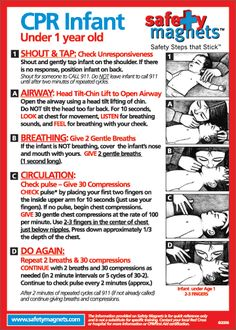 Infant CPR info sheet. A must have on fridge in my house
