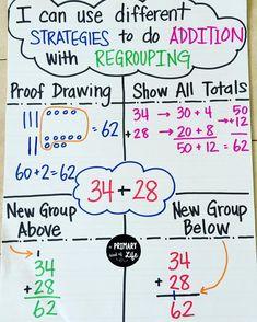 Anchor chart for math - addition and regrouping strategies. Anchor chart for math - addition and reg Addition Anchor Charts, Number Anchor Charts, Math Addition, Teaching Addition, Maths 3e, Math Charts, Eureka Math, Second Grade Math, Grade 2