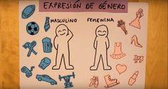 Este vídeo es útil tanto para el aula como casa y en él se explica a los estudiantes de una forma gráfica,amena y entretenida qué es la diversidad sexual.