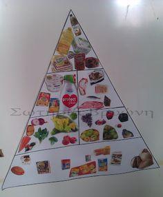 Παιδικές Πινελιές!!!: Διατροφή