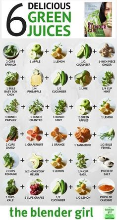 Green Juice Cheat Sheet - 6 Delicious Green Juices That Don't Taste Like Swamp W. - Green Juice Cheat Sheet - 6 Delicious Green Juices That Don't Taste Like Swamp W. Green Juice Cheat Sheet - 6 Delicious Green Juices That Don't Tast. Healthy Juice Recipes, Juicer Recipes, Healthy Juices, Healthy Smoothies, Healthy Drinks, Healthy Eating, Detox Juices, Detox Drinks, Detox Recipes