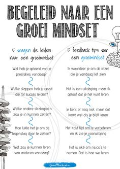Leerlingen begeleiden volgens de groeimindset of growth mindset. Zen Mode, Fixed Mindset, Success Mindset, Visible Learning, Burn Out, Leader In Me, Positive Mindset, Motivation, Social Skills