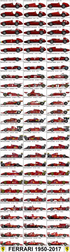 Formula One Grand Prix Ferrari 1950-2017