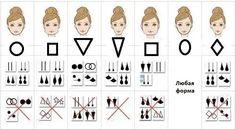 Как подобрать серьги в зависимости от вашей формы лица