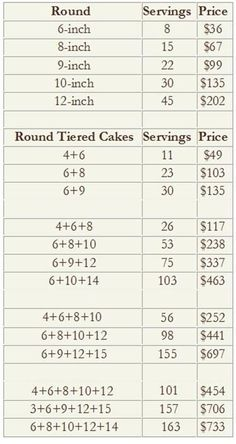 Servings & Prices