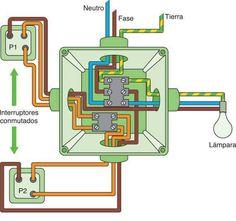 Consejos Para Realizar una Instalacion Electrica