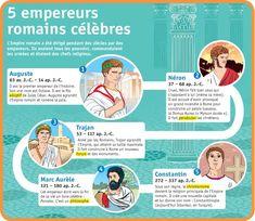 Fiche exposés : 5 empereurs romains célèbres