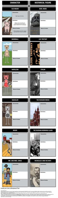 Animal Farm - Character Map storyboard by: rebeccaray