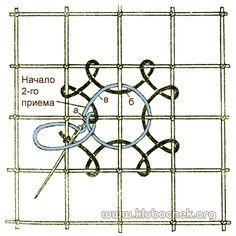 2-й прием заполнения четырех клеток воздушнопетельным швом
