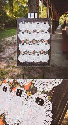 idea de mural seating plan fácil con blondas de papel para boda romántica ► http://trucosyastucias.com/decorar-reciclando/seating-plan-marcasitios #comuniones #cumpleaños #15años #bautizos #fiestas #celebraciones #diy #manualidades #crafts #repurpose #guests #dinner #banquete #evento #decoracion #decoration #seatinplan #seatingdisplay #encuentratusitio #seatingtag #seatingcard #marcasitios #repurposed #door