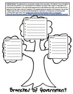 3 branches of government tree template - Google Search