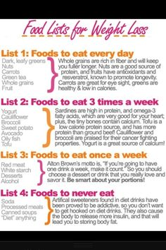Weight loss foods!