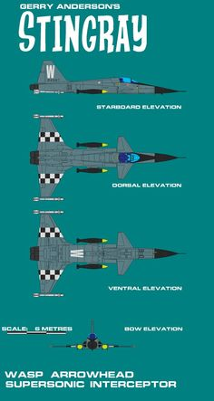 Gerry Andersons Stingray WASP Arrowhead Supers by ArthurTwosheds on deviantART Thunderbirds Are Go, Classic Sci Fi, Fantasy Comics, Lost In Space, Science Fiction Art, Kids Shows, Aircraft Carrier, Wasp, Big Bang Theory