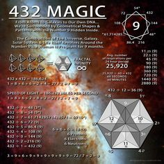 Pythagorean tuning and number magic. The frequency of the universe.