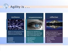 This is how we define agility and the epicenter of our leadership practice.