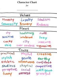 Character by Design: Three Steps to Creating Distinct Personalities Kindergarten Writing, Teaching Writing, Differentiated Kindergarten, Teaching Ideas, Readers Workshop, Writing Workshop, Writing Tips, Teacher Hacks, Best Teacher