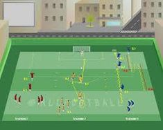 "Résultat de recherche d'images pour ""circuiti di forza nel calcio"""