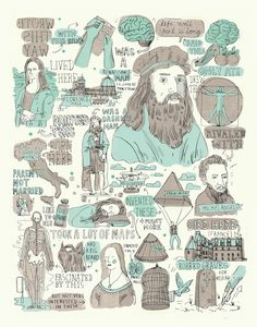 Artists, Writers, Thinkers, Dreamers. Fact Portraits: an awesome idea for history reports