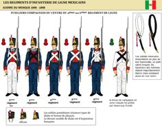 uniformes - The halls of Montezuma Mexican Army, Mexican American War, American History, Military Units, Military History, Military Uniforms, Military Art, Montezuma, Le Colorado