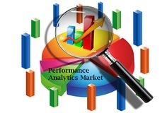 treandingreport: Performance Analytics Market Leaders and Depelopme...