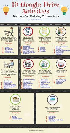10 Drive Activities Teachers Can Do Using Chrome Apps Teaching Technology, Teaching Tools, Educational Technology, Technology Tools, Instructional Technology, Instructional Strategies, Technology Vocabulary, Technology Integration, Business Technology