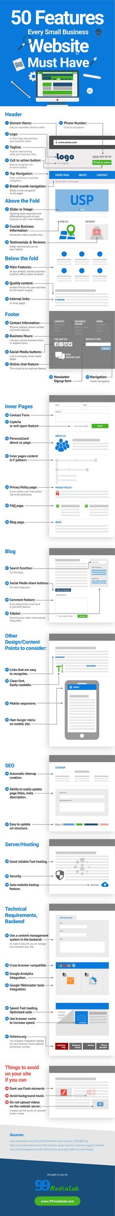 50 Essential Features for Every Small Business Website [Infographic]