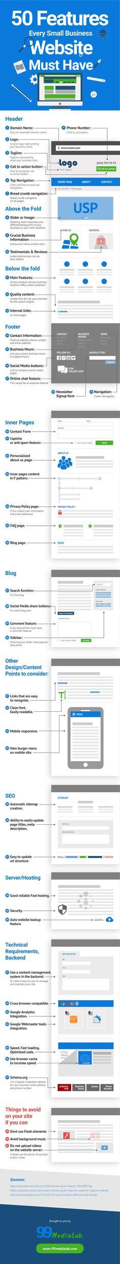 Eine kurze informative Übersicht über Features, die ihr auf eurer Website einbauen solltet.