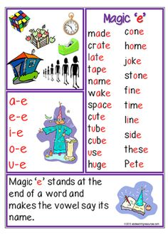 Magic 'e' | Spelling Rule | Chart