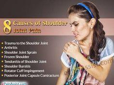 common causes of shoulder pain  Visit us  jointpainrepair.com  Via  google images  #jointpain #jointpains #jointpainrelief #kneepain #kneepains #kneepainnogain #arthritis #hipjoint  #jointpaingone #jointpainfree