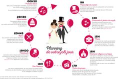 f35221_e08e0b9450824bc6a325f7851c5b4d51. Wedding Cards, Wedding Day, Blush Pink Wedding Dress, Purple Wedding, Winter Wedding Colors, Wedding Cake Rustic, Day Planners, Wedding Advice, Fantasy Books