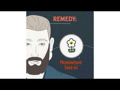 A patchy beard is the bane of every type of beard, but luckily it's something you can fix. Patchy Beard Tips Beard Tips, Beard Ideas, Beard Growth Kit, Hair Growth, Beard Grower, Growing A Full Beard, Patchy Beard, Types Of Beards, Bald With Beard