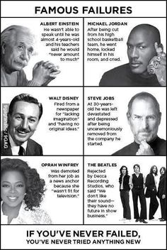 If You've never failed, you've never tried anything new. Good list of failures to encourage students!
