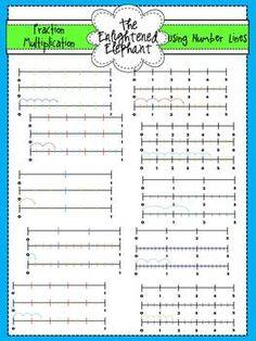 Fraction Multiplication Using Number Lines Clip Art