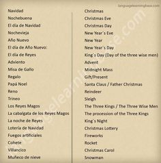 Learn Spanish Vocabulary for Christmas - learn Spanish,vocabulary,español