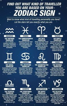 Aquarius, Taurus, Pisces, Mbti, Travel Quotes, Compassion, Zodiac Signs, Personality, Let It Be