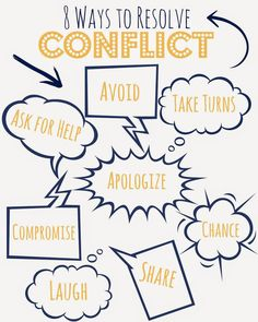 Blue Skies Ahead: Conflict Resolution Family Home Evening