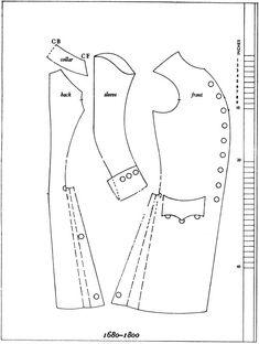 1770-tal, rock. Försöker förstå hur ett mönster till en rock är uppbyggt. Pattern, coat.